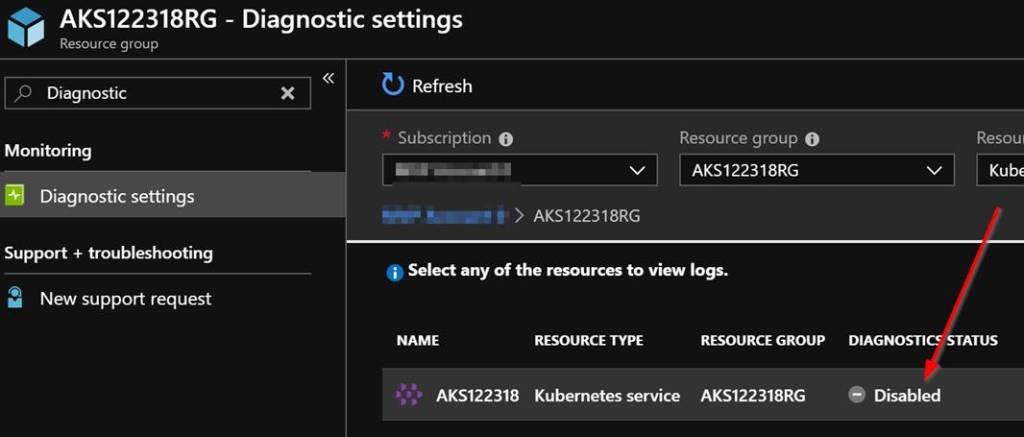 Monitoring Azure Kubernetes Service (AKS) with Azure Monitor