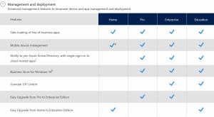 Windows 10 Comarison Snippet