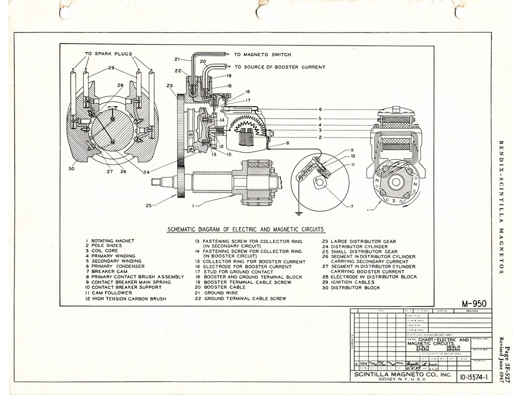 hight resolution of bendix scintilla sb9rn magneto schematic diagram showing electric and magnetic circuits