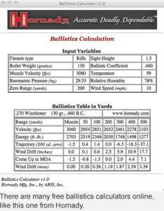 also how to read  ballistics chart rh buckmasters