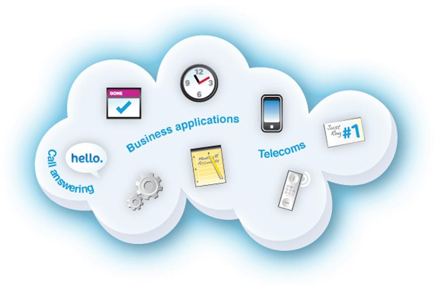 la nuve y su vinculo con la tecnología