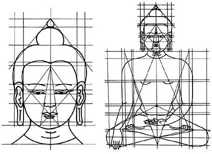 Buddhist Art and Architecture: The Buddha Image