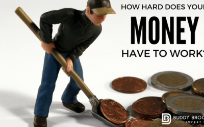 How Hard Does Your Money Have to Work?
