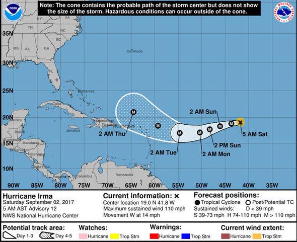 early forecast of Hurricane Irma