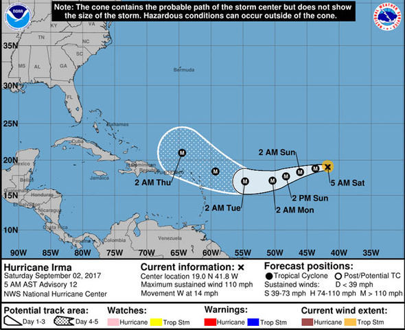 early forecast of Hurricane Irma