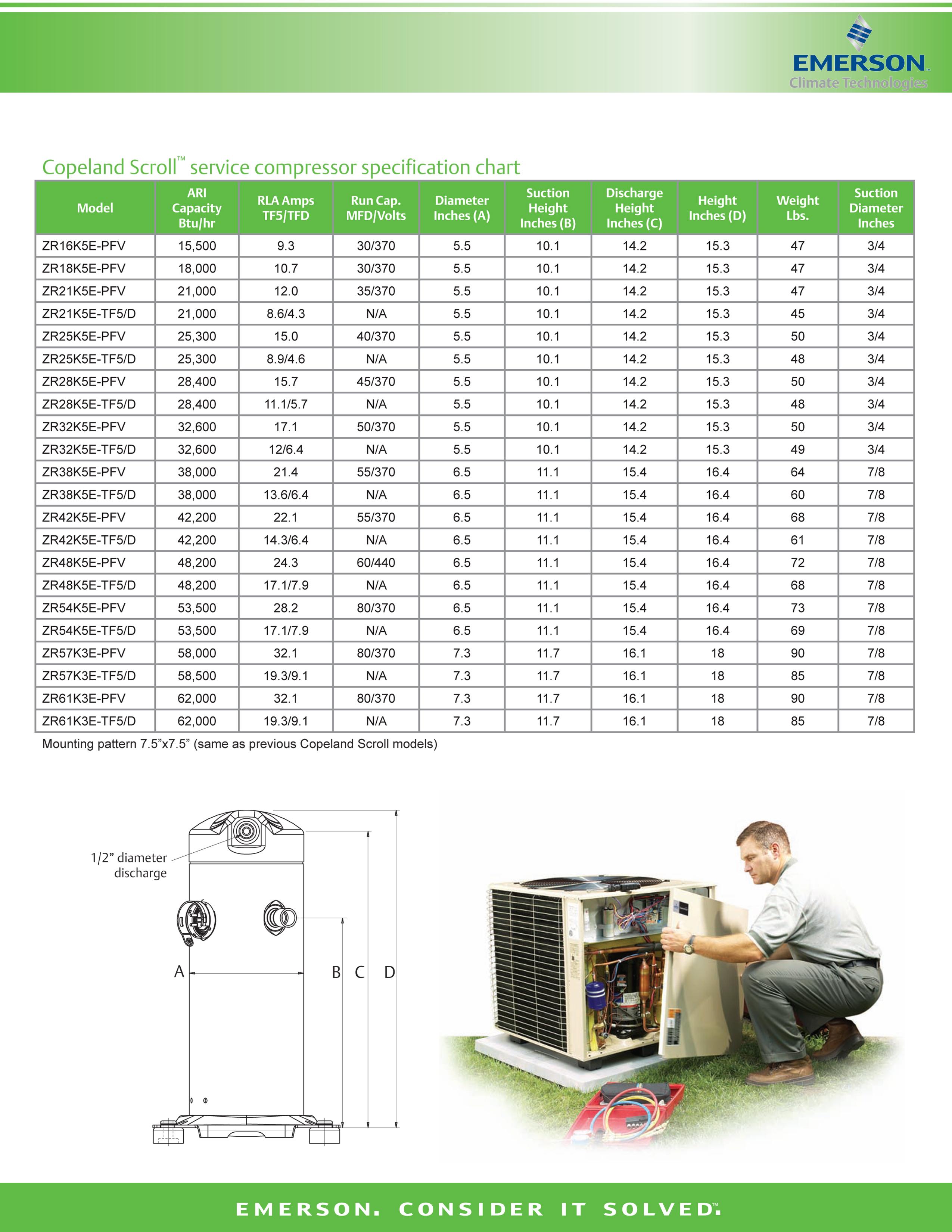 copeland scroll wiring diagram attic fan thermostat compressors 3 ton auto