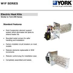 Nordyne Condenser Unit Wiring Diagram Motor Symbols Heat Strip Kit Furnace