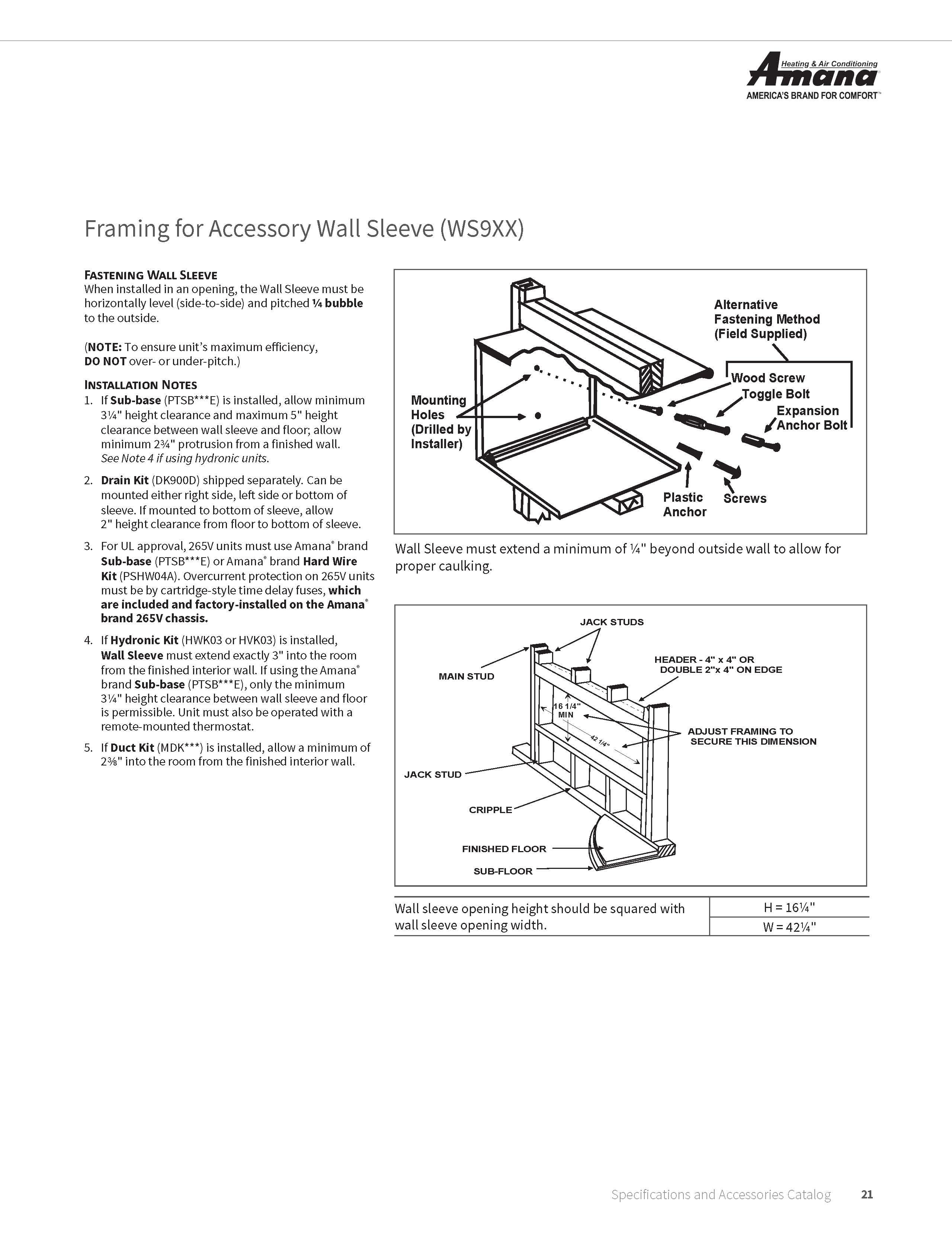 Amana PTAC 15,000 BTU Heat Pump Unit 3.5kW Back Up Heater