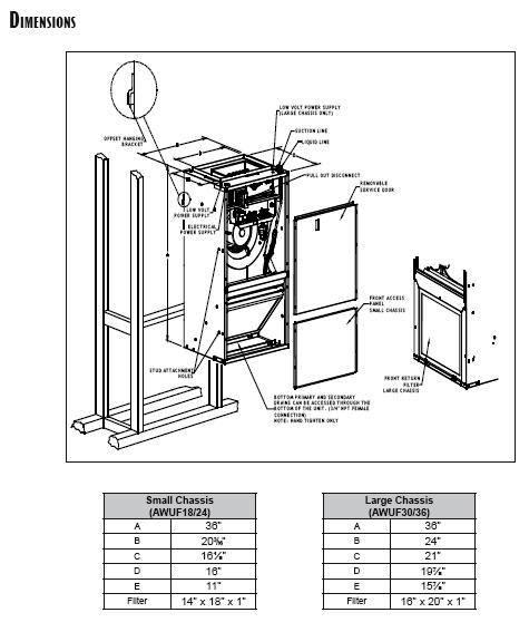 goodman awuf air handler wiring diagram allis chalmers model b 2.0 ton central indoor awuf24**16