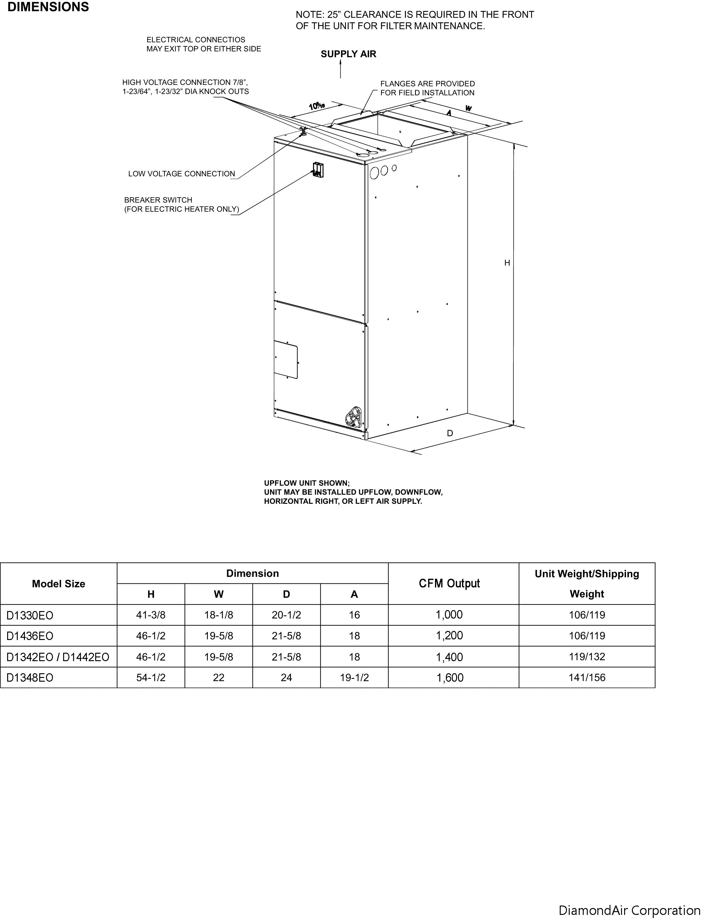 lennox gas furnace wiring diagram yamaha g2 electric golf cart york diamond 80 imageresizertool com