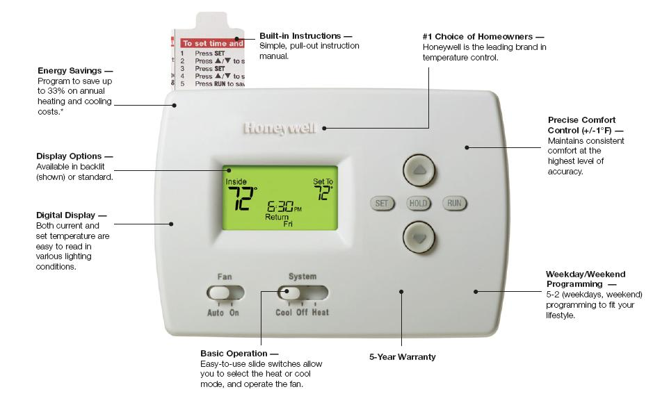 honeywell fcu thermostat wiring diagram obd0 vtec how to troubleshoot a by images