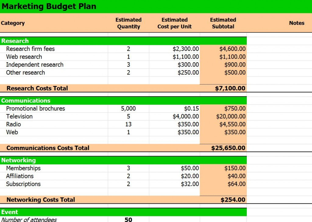 project profit and loss template excel