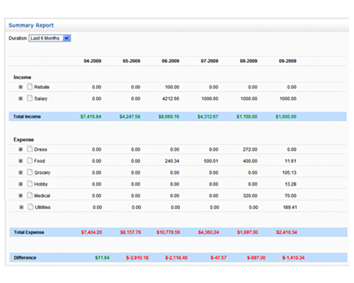 Free Personal Finance Software for Budget planning & Money Management