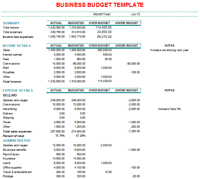 small business budget examples - April.onthemarch.co