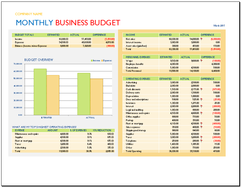 Monthly Business Budget Template - Budget Templates