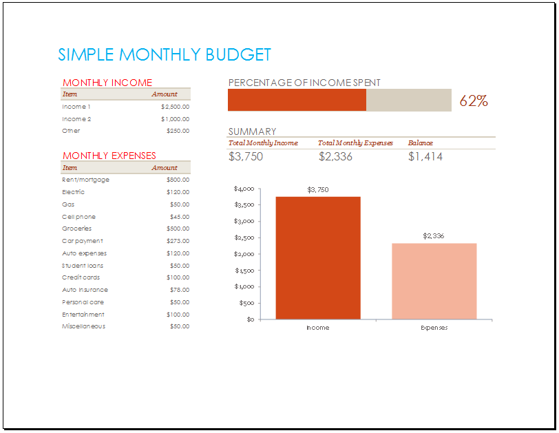 monthly budget template excel 2010 - April.onthemarch.co