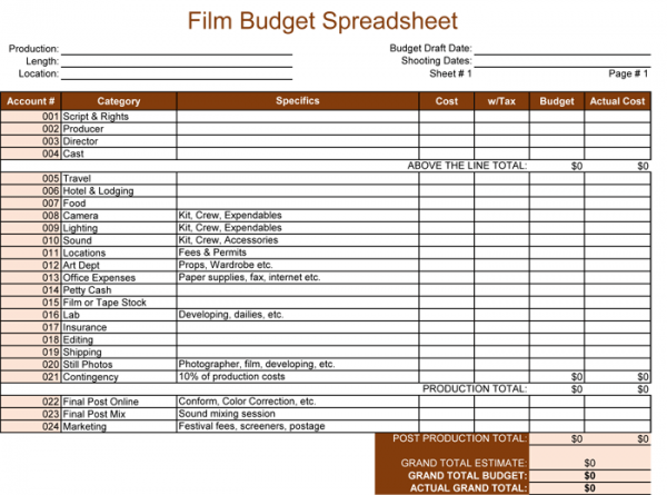 Image result for film budget