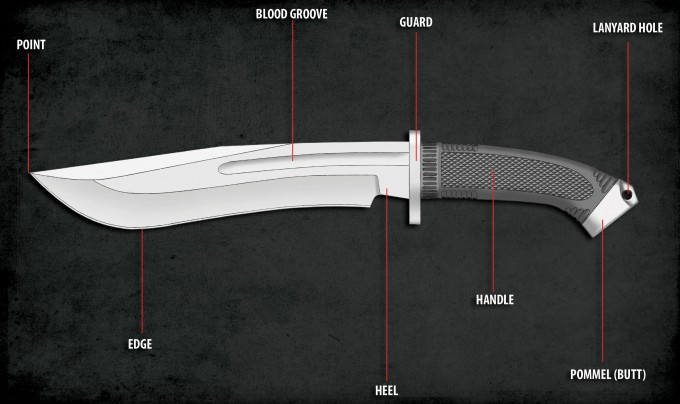 personalized kitchen items table nook knife anatomy   budk.com - knives & swords at the lowest ...