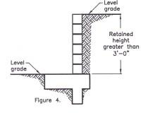 Cmu Block Wall Footings - Houses Plans - Designs