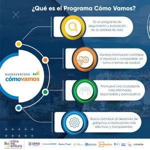 Infografía - Qué es el Programa Cómo Vamos?