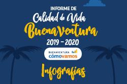Informe de calidad de vida 2019 - 2020