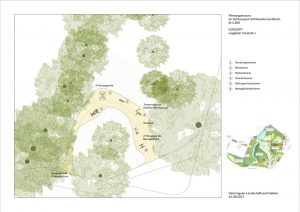 Lageplan des geplanten Fitnessparcours im Schöneicher Schloßpark