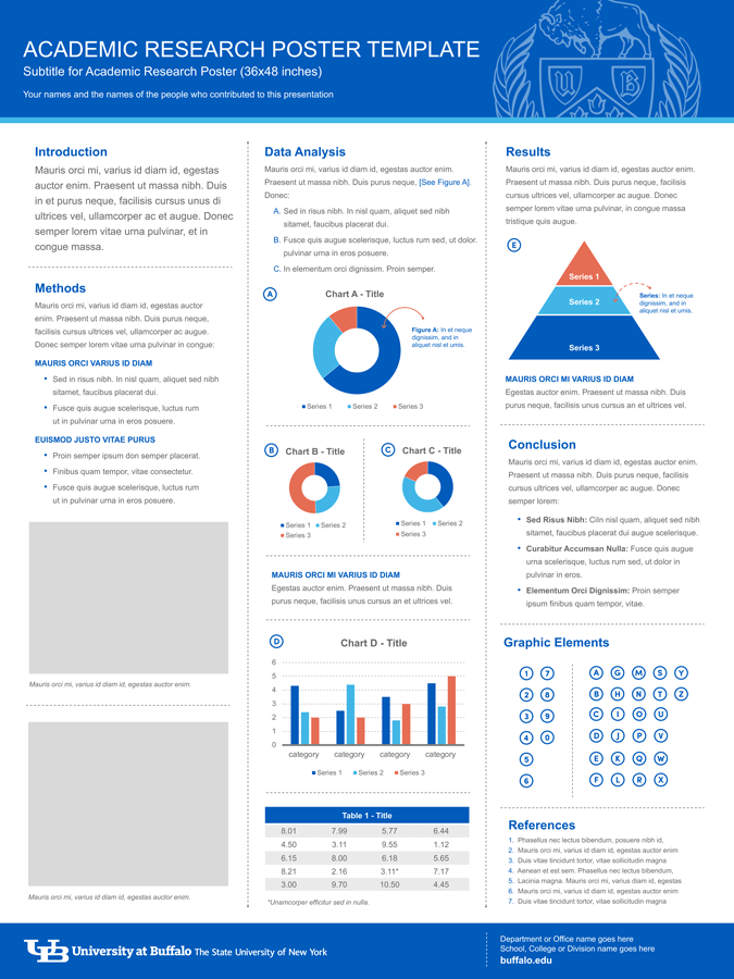 research poster templates powerpoint