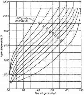 APPLIED HYDROCARBON THERMODYNAMICS EDMISTER PDF