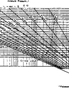 cox chart of vapor praam norma parsfia hydrocarbon  and lae  rarioiw otan rrd univmuy prmi stanford calif also pressure charts practical distillation rh buffalobrewingstl