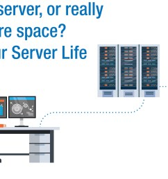 how does iscsi add storage space to a virtual host server while maintaining strong performance  [ 2732 x 1369 Pixel ]