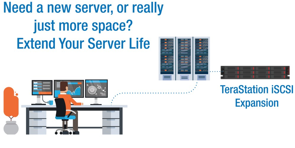 medium resolution of how does iscsi add storage space to a virtual host server while maintaining strong performance