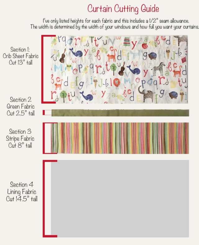 Curtain Cutting Guide