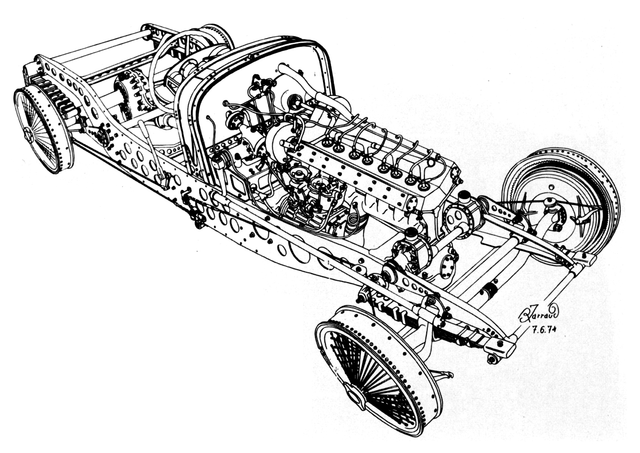 Modification Of Car And Motorcycle Bugatti Type 59
