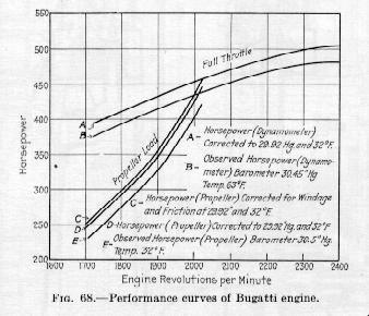Bugatti Engine Diagram