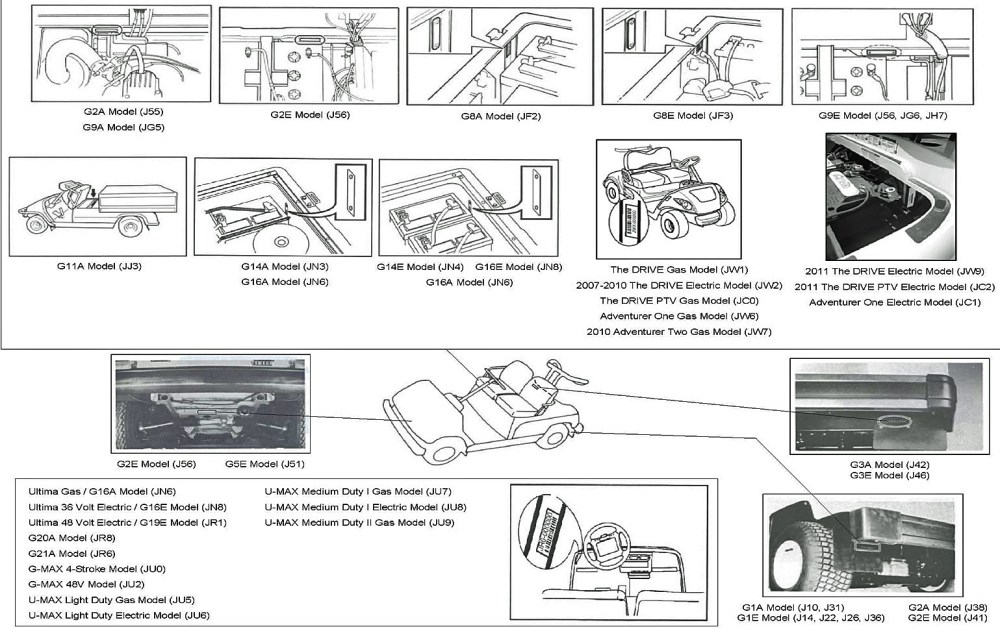 medium resolution of yamaha g16a golf cart wiring diagram wiring diagram for light switch u2022 hyundai golf cart