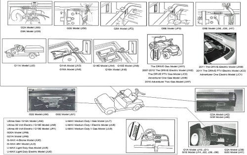 small resolution of wiring diagram for hyundai golf cart wiring schematic diagramhyundai golf cart 36 volt wiring diagrams wiring