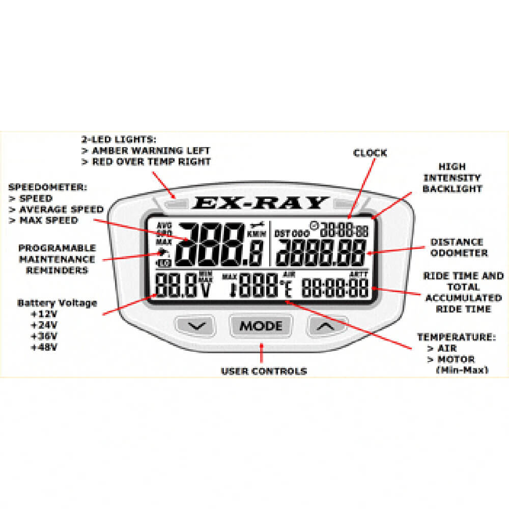 Ex-ray Speedometer Kit For Club Car Precedent