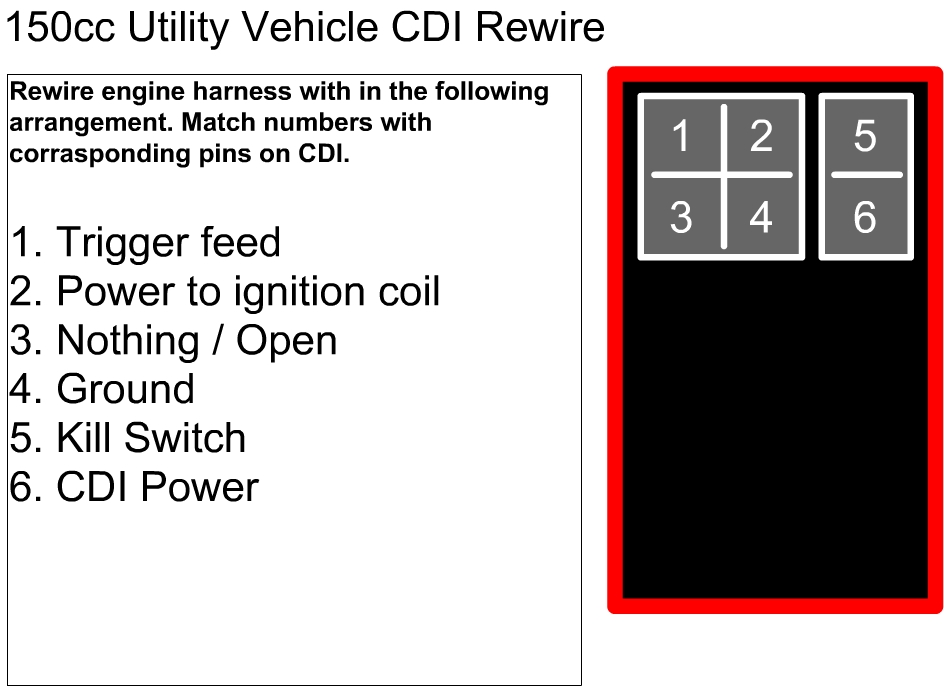 150cc Gy6 Ignition Wiring Diagram Further Cdi Wiring Diagram