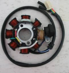 gy6 stator unit buggydepot com 150cc knowledgebase gy6 150cc stator wiring diagram 150cc gy6 stator wiring [ 1600 x 1200 Pixel ]