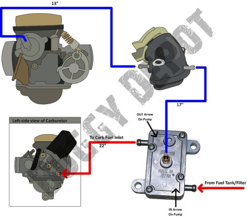 small resolution of gy6 150 carb diagram wiring diagram todays gy6 150cc scooter vacuum diagram gy6 150cc fuel diagram