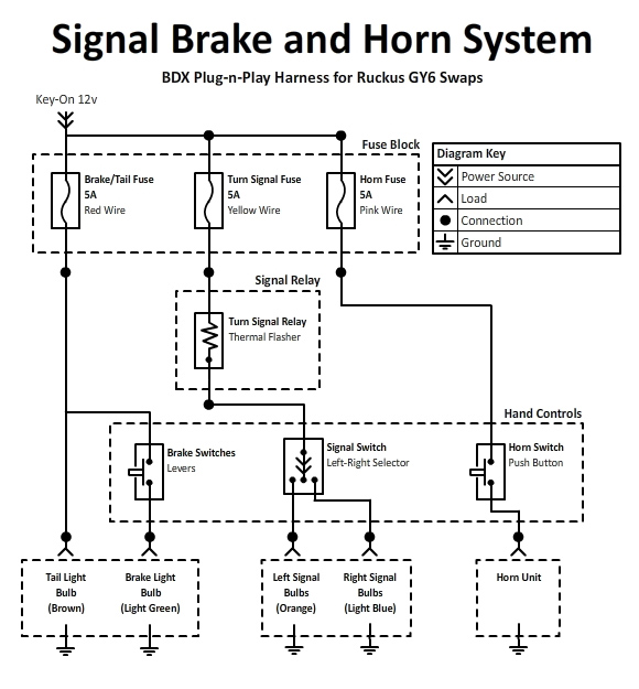 honda ruckus wiring harness. honda. electrical wiring diagrams, Wiring diagram