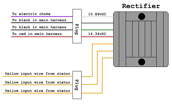 gy6 150cc wiring diagram wiring diagram gy6 150cc vacuum line diagram image about wiring