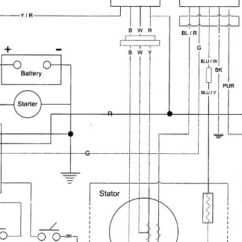 Gy6 150cc Scooter Wiring Diagram Database Architecture Buggy Depot Technical Center - Buggydepot.com Articles And Guides To The