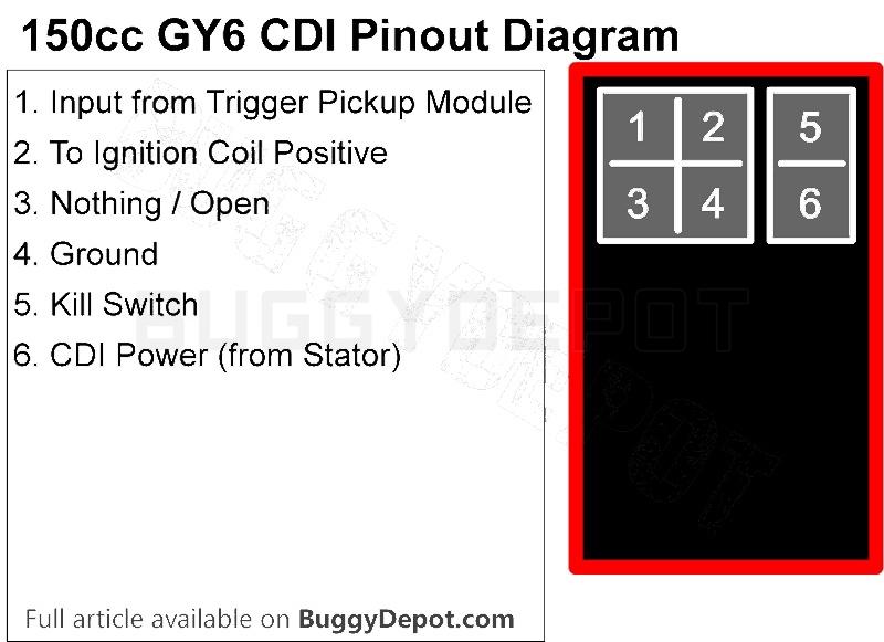 gy6 regulator wiring diagram baja 50 atv wiring harness