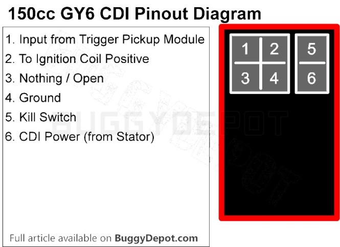 gy6 6 pole stator wiring diagram wiring diagram totalruckus view topic 11 pole stator wiring ion