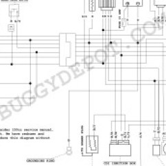 Gy6 150 Wiring Diagram Chevy Steering Column Buggy Depot Technical Center - Page 2 Of 3 Buggydepot.com Articles And Guides To The 150cc