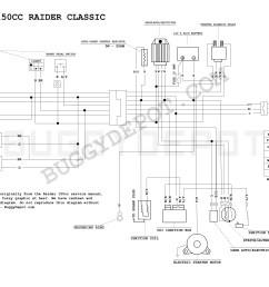gy6 150cc ignition troubleshooting guide no spark buggy depot gy6 150cc electrical wiring diagram dazon [ 2100 x 1600 Pixel ]
