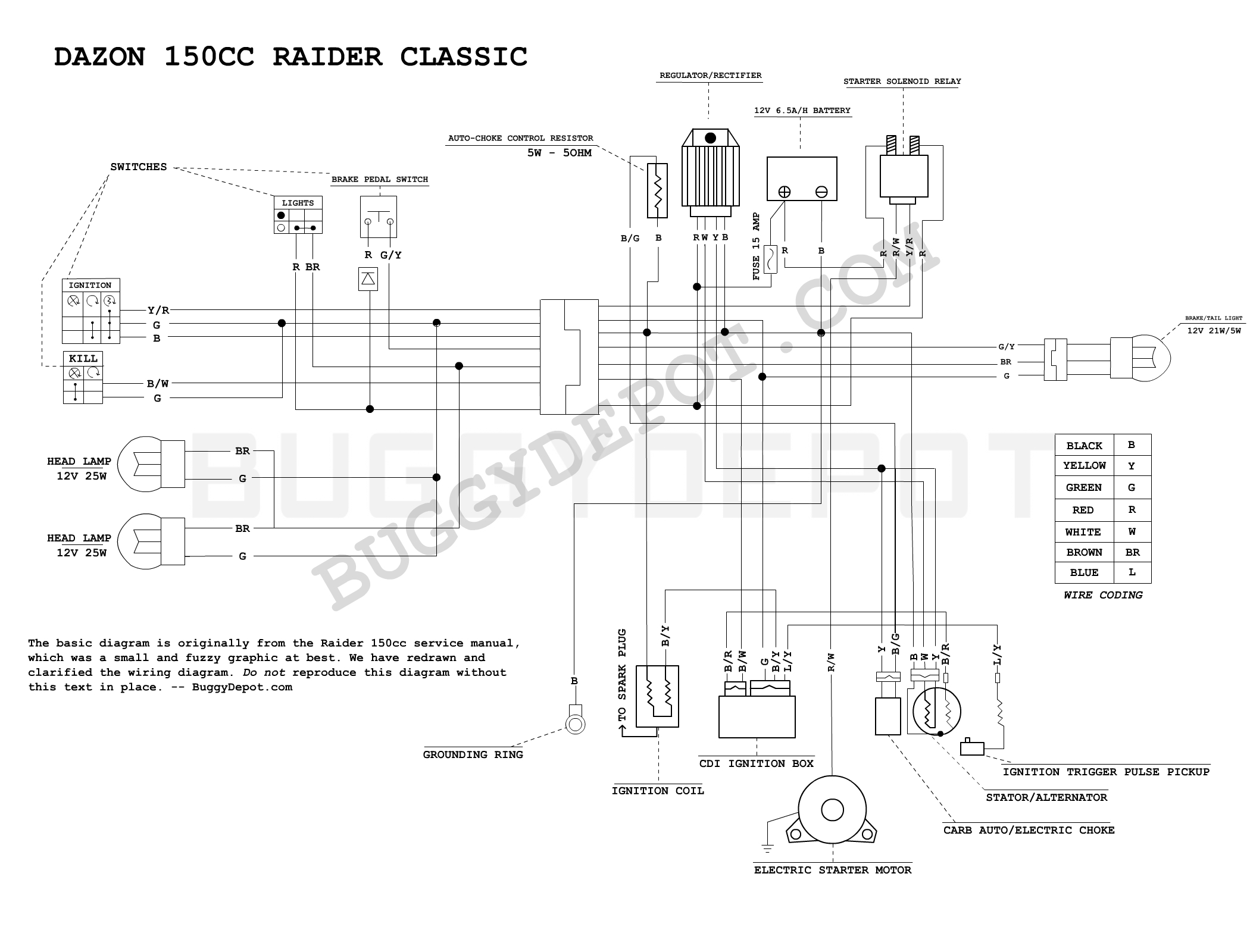 150cc quad bike wiring diagram pollak 12 705 dazon raider classic buggy depot