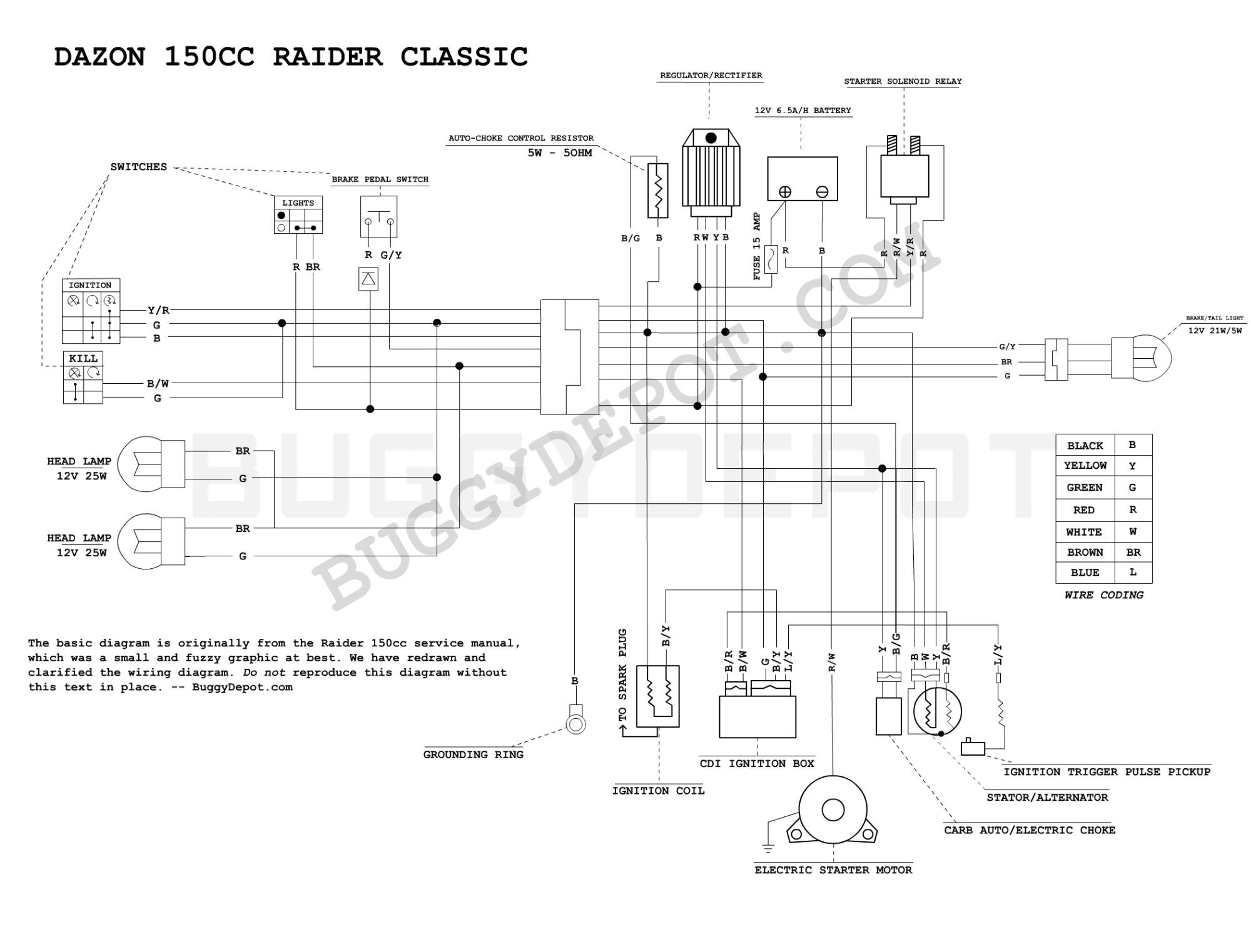 hight resolution of yerf dog 150cc wiring diagram go kart buggy depot technical centerhowhit go kart wiring