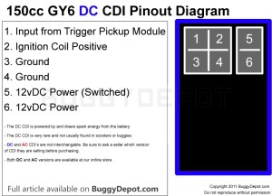 Pinout Diagram of the